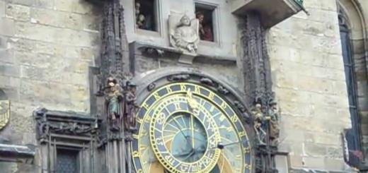 astronomski sat, prag