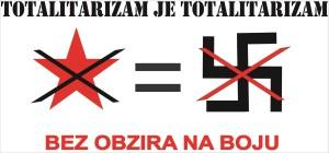 tito, totalitarizam