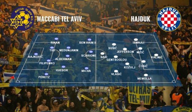 HAJDUK PREŽIVIO TEL AVIV: Izgubio od Maccabija 2-1 - ima dobar rezultat za uzvrat u Splitu