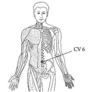 AKUPRESUROM DO ZDRAVLJA: Pritiskom na neke točke riješite se bolova u leđima – Totalinfo.hr
