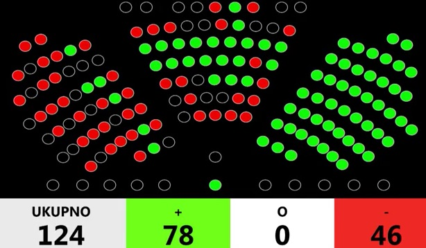 glasovanje, sabor