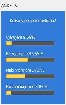 anketa