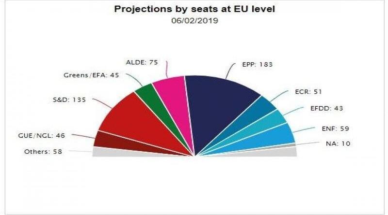 Izvor: Europski parlament