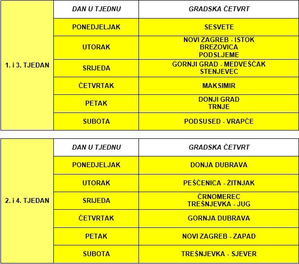 Raspored odvoza plastične i metalne ambalaže od 1. svibnja