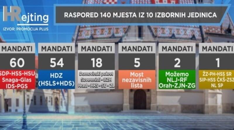 Foto: Screenshot/HRT